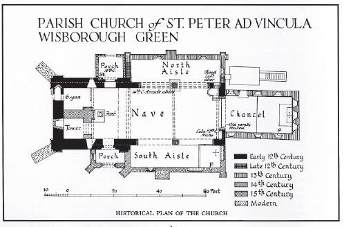 Historical Plan of Church